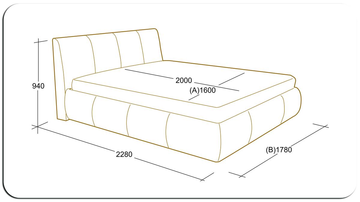 выбор мебели для спальни